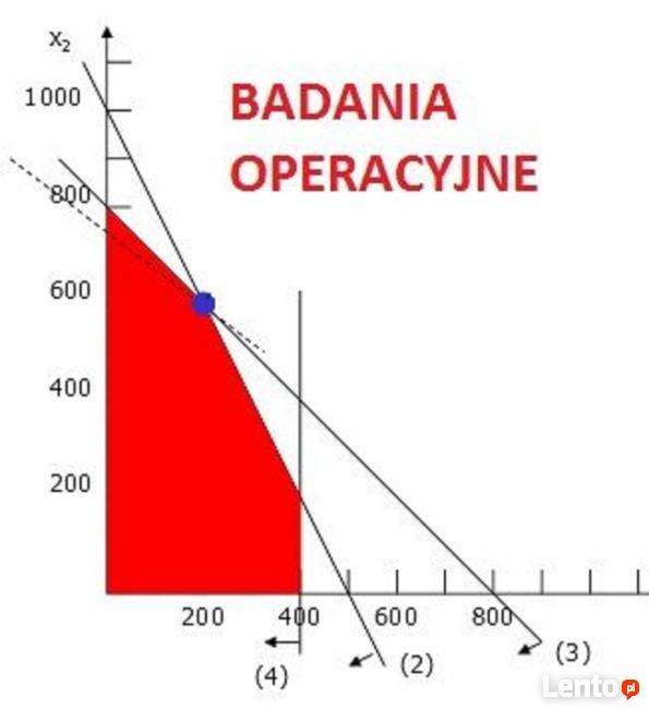 BADANIA OPERACYJNE – ZADANIA ONLINE