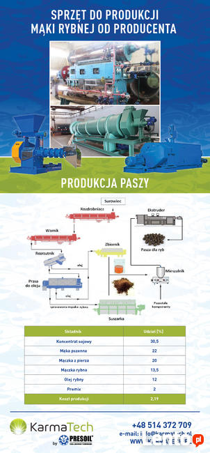 Linia do produkcji mąki rybnej