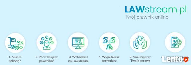 LAWStream – Odszkodowania Komunikacyjne Online !