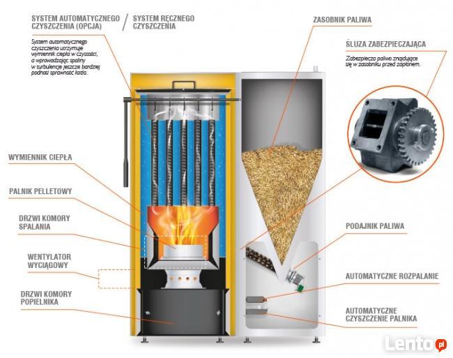 Kocioł Lazar Smart Fire 15 kW