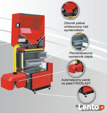 Kocioł na PELET Tekla Draco Bio Compakt 12 KW ( do 120 M2 )
