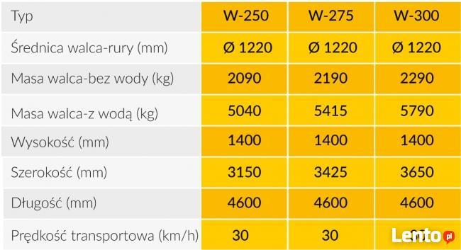 Wał ugniatający łąkowo-polowy | Seria W