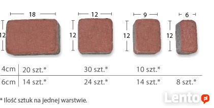 Kostka Brukowa 6cm (SZLACHETNA, POSYPKA, LUX)