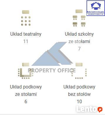 Lokal użytkowy Warszawa Ochota, Grójecka