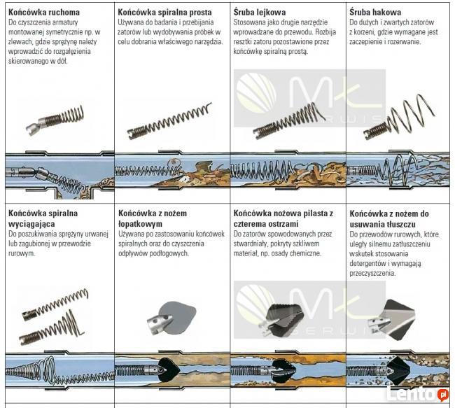 Hydraulk Wawer Naprawy Hydrauliczne Wawer