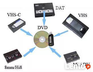 Przegrywanie kaset VHS/miniDV/Video8/Hi8/Digital8/DAT na DVD
