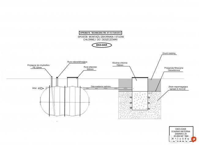 Zbiornik zbiorniki na deszczówkę, wode do 30000 litrów