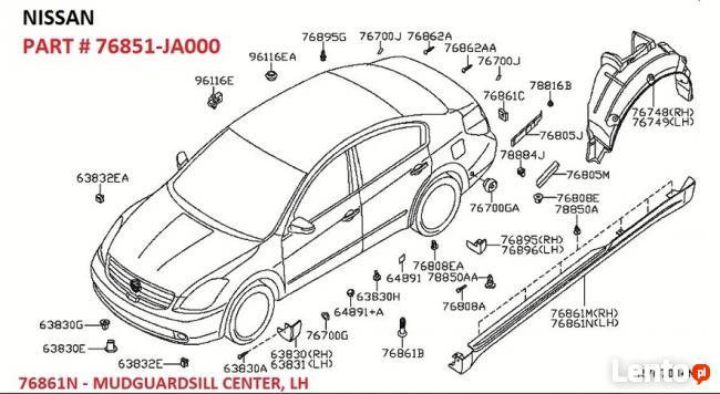 Czesci do samochodow amerykanskich USA , Nissan