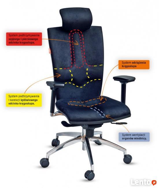 Galaxy_fotel _rehabilitacyjny do komputera Kulik System