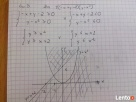Pogotowie z matematyki - błyskawiczne rozwiązywanie zadań. Toruń