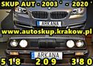 SKUP AUT NR1 Kraków AUTO SKUP SAMOCHODÓW TEL.: _518_209_380_