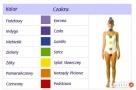 Koloroterapia Bioptron - 5