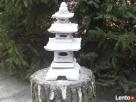 pagoda 3 dachy Rybnik