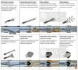 Hydraulk Wawer Naprawy Hydrauliczne Wawer - 4