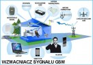 Wzmocnienie GSM, Internet LTE