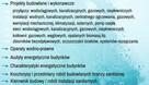 Projektant / projekty instalacji sanit. wod-kan. gaz c.o. we - 3