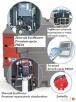 Zbiornik na paliwo ON 5000L z systemem monitoringu - 5