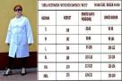 Odzież Robocza i Medyczna firmy RATES - 2