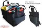 Torba – Organizer do bagażnika - 2