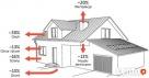 Ocieplenie poddasza dachu pianka PUR - 7