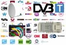 Anteny satelitarne, TV naziemna DVB-T, monitoring, alarmy