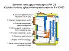 KOCIOŁ DOLNEGO SPALANIA [WĘGIEL-DREWNO] MPM DS II [10 kW]